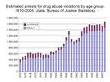 Drug Abuse Clinics Photos