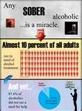 Alcoholism Addiction Treatment Photos