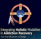 Rehab Treatment Centers Images